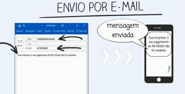 HelpSMS oferece recurso para envio de mensagens de texto atrav�s do e-mail