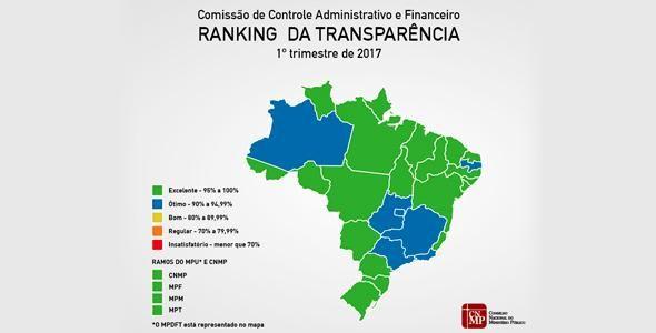 MPSC tem o melhor Portal da Transparência entre os MPs estaduais