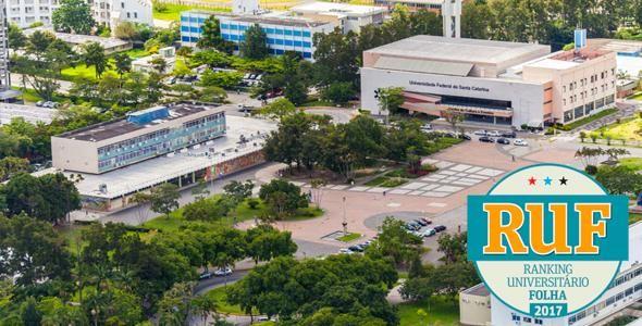 Ranking mostra desempenho das universidades de SC