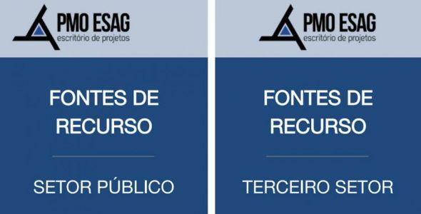 Guias listam fontes de financiamento para empresas em SC