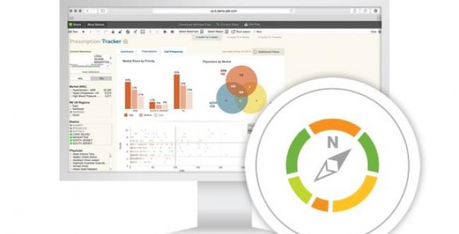 Secretaria de Segurança Pública adota sistema de visualização de dados mais eficiente