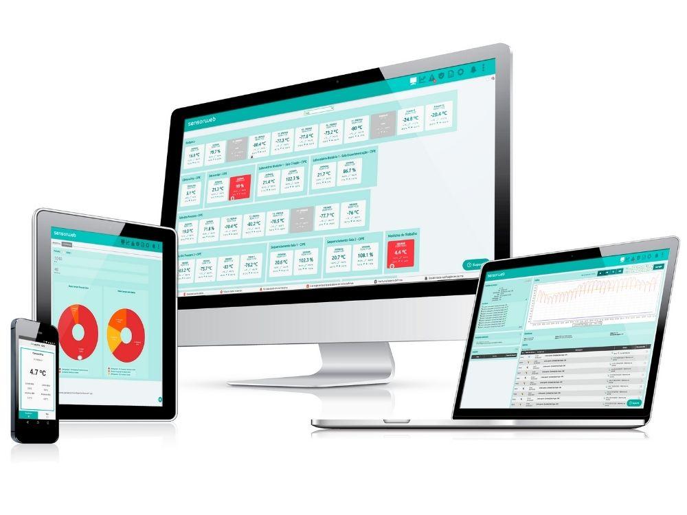 Sensorweb desenvolve novos projetos de IoT para a Saúde com investimento de R$ 3,6 mi